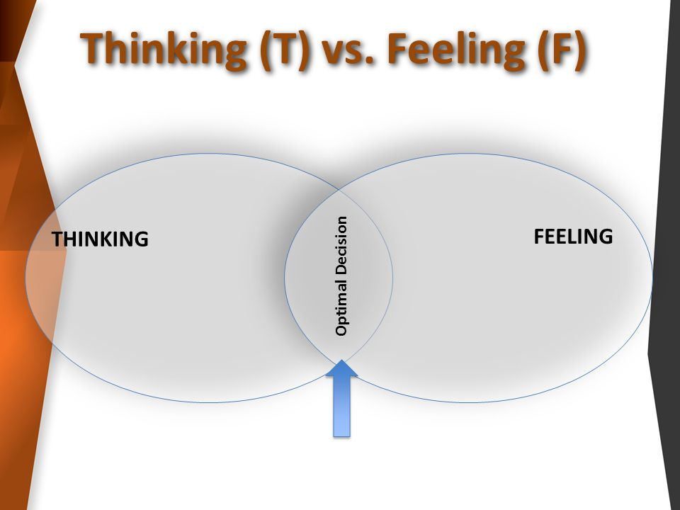 Thinking (T) vs. Feeling (F) THINKING FEELING Optimal Decision