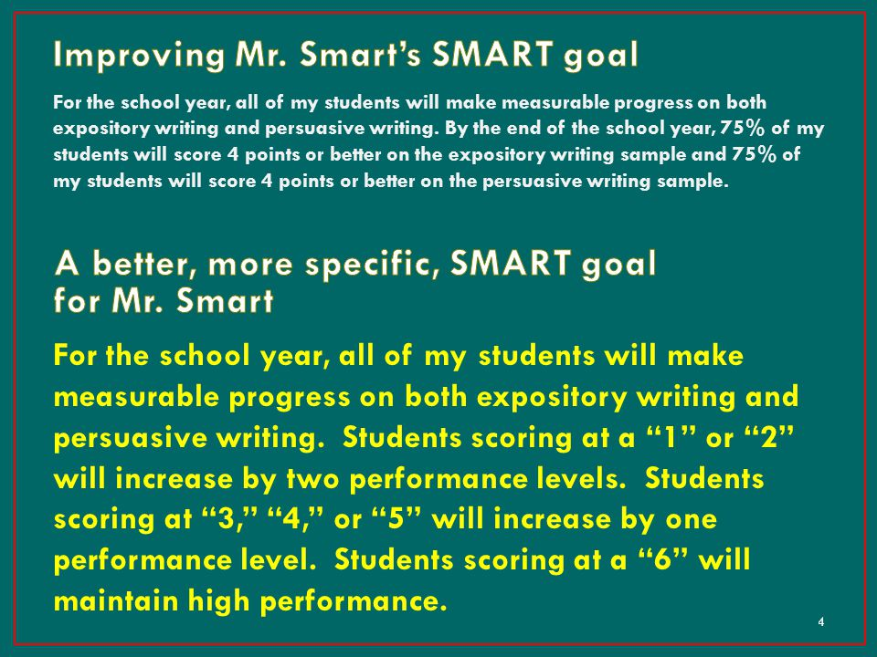 For the school year, all of my students will make measurable progress on both expository writing and persuasive writing. By the end of the school year