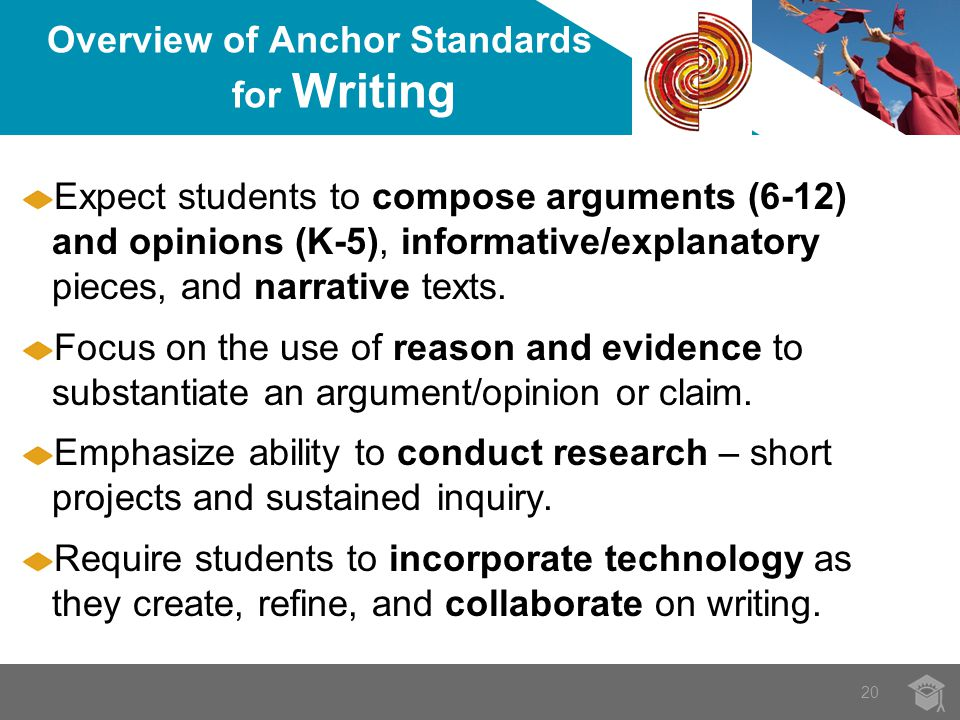 20 Overview of Anchor Standards for Writing Expect students to compose arguments (6-12) and opinions (K-5), informative/explanatory pieces, and narrative texts.