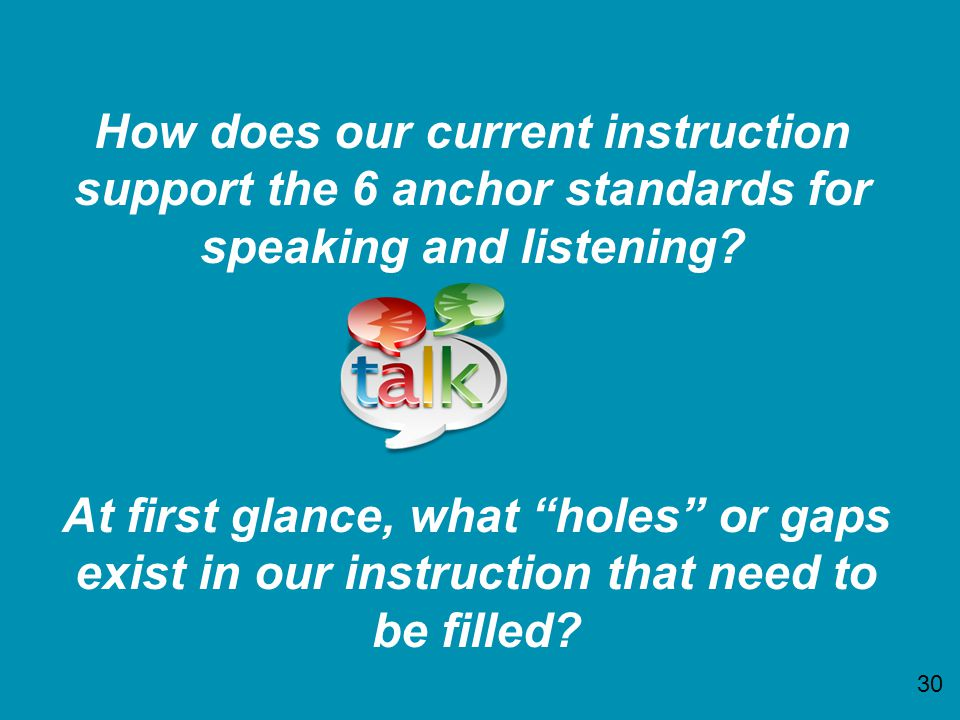 How does our current instruction support the 6 anchor standards for speaking and listening.