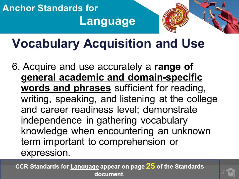 Vocabulary Acquisition and Use 6.