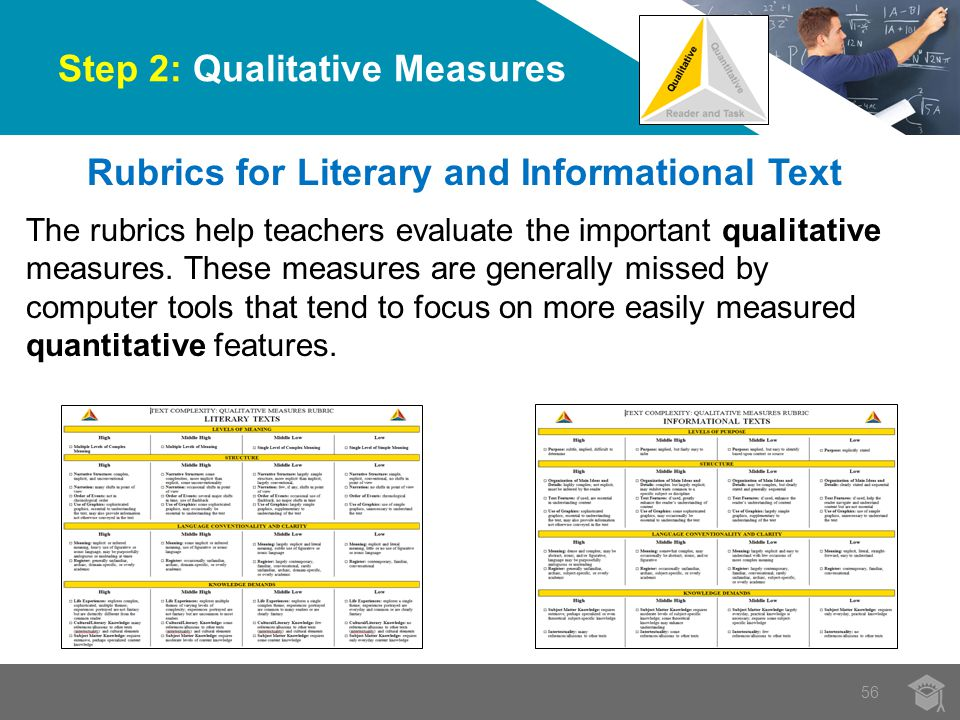Step 2: Qualitative Measures 56 Rubrics for Literary and Informational Text The rubrics help teachers evaluate the important qualitative measures.