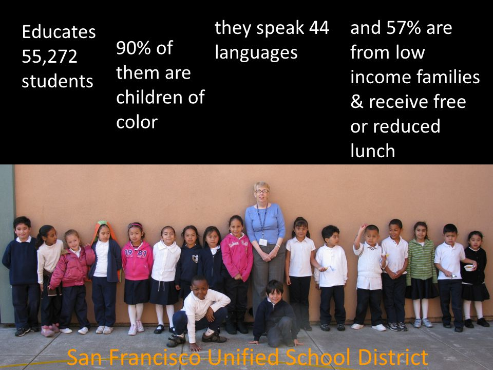 90% of them are children of color and 57% are from low income families & receive free or reduced lunch they speak 44 languages Educates 55,272 students San Francisco Unified School District