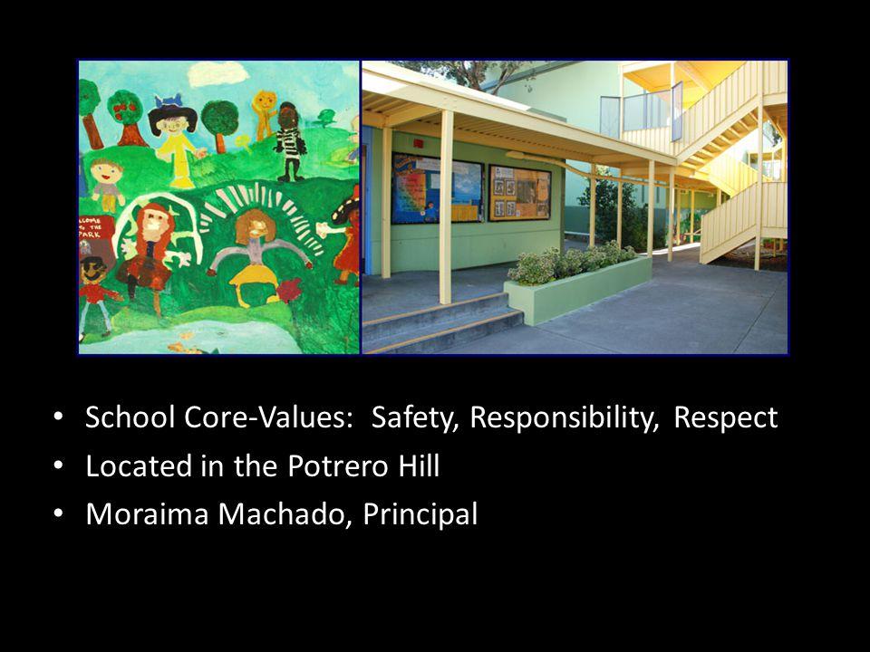 School Core-Values: Safety, Responsibility, Respect Located in the Potrero Hill Moraima Machado, Principal