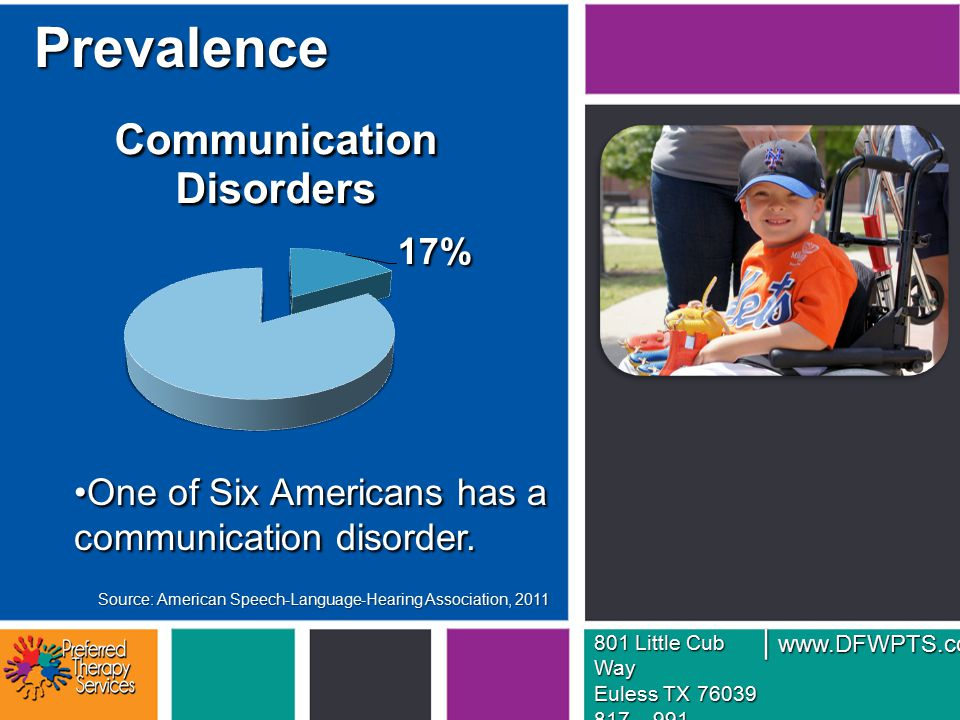 One of Six Americans has a communication disorder.One of Six Americans has a communication disorder.