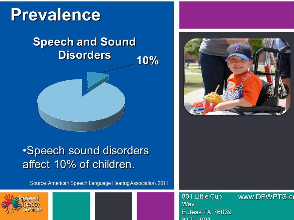 Speech sound disorders affect 10% of children.Speech sound disorders affect 10% of children.