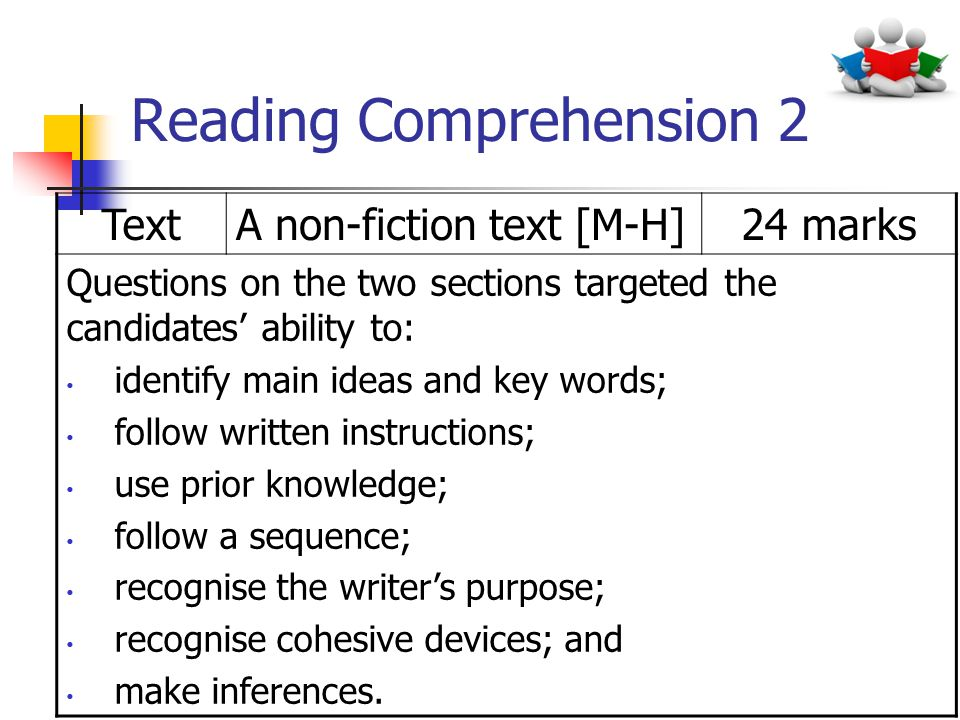 Reading Comprehension 2 TextA non-fiction text [M-H]24 marks Questions on the two sections targeted the candidates' ability to: identify main ideas and key words; follow written instructions; use prior knowledge; follow a sequence; recognise the writer's purpose; recognise cohesive devices; and make inferences.