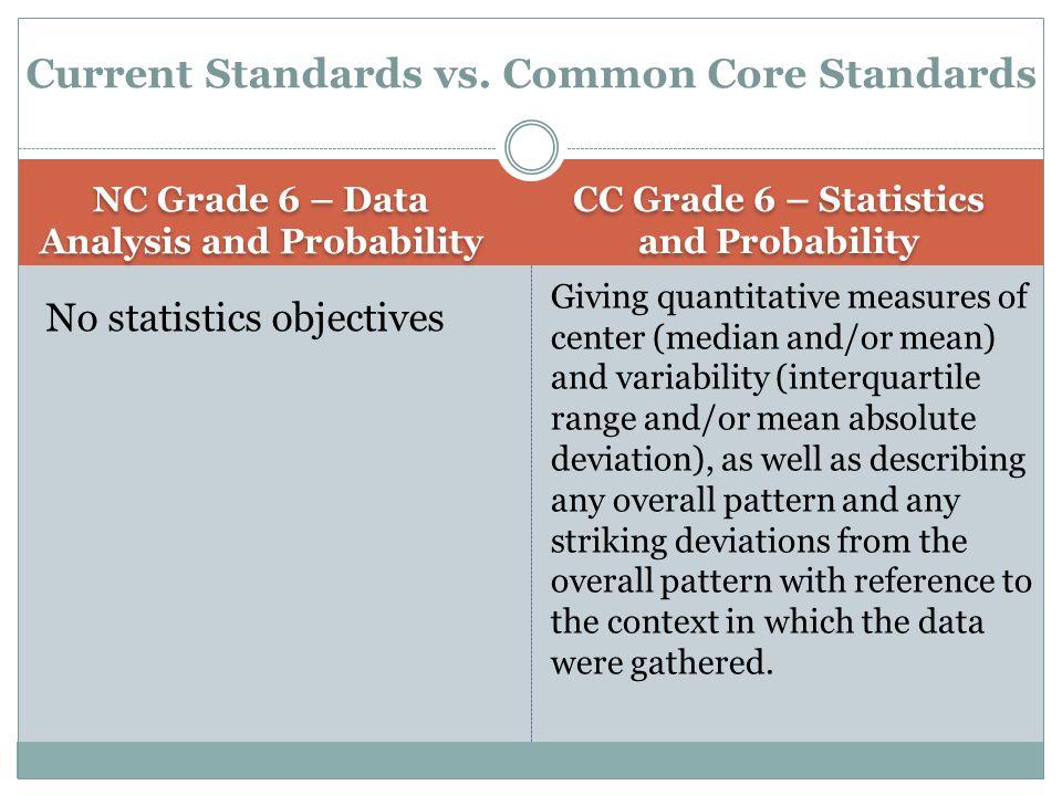 NC Grade 6 – Data Analysis and Probability CC Grade 6 – Statistics and Probability No statistics objectives Giving quantitative measures of center (me
