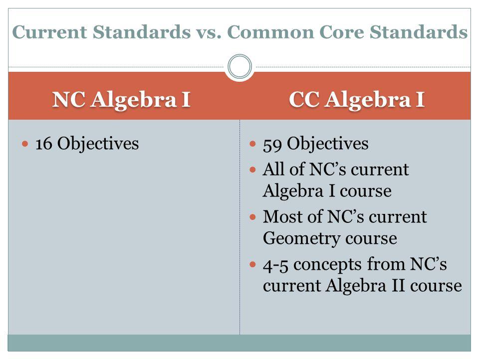 NC Algebra I CC Algebra I 16 Objectives 59 Objectives All of NC's current Algebra I course Most of NC's current Geometry course 4-5 concepts from NC's