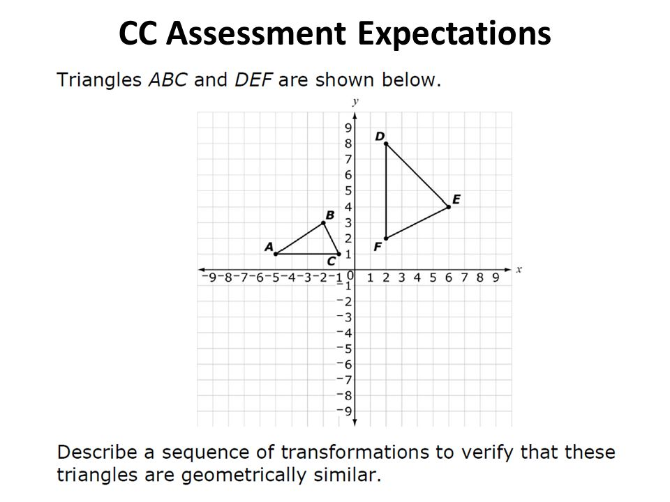 CC Assessment Expectations
