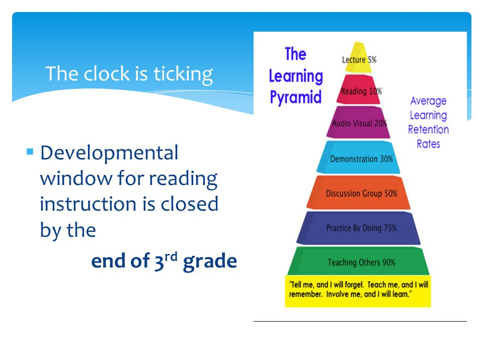 The clock is ticking  Developmental window for reading instruction is closed by the end of 3 rd grade