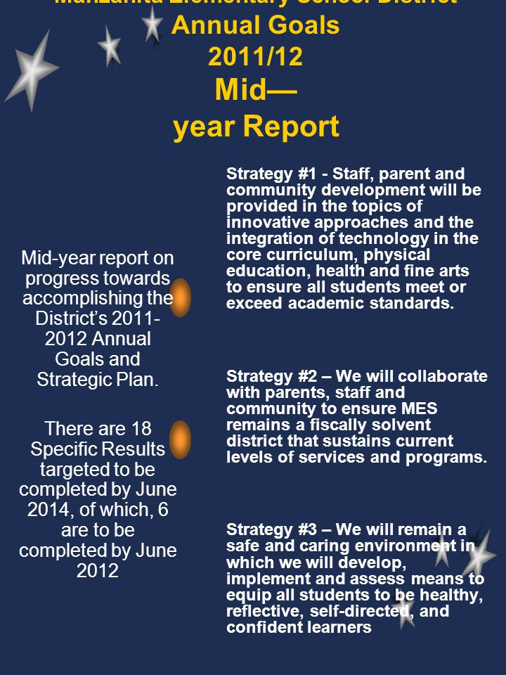 Manzanita Elementary School District Annual Goals 2011/12 Mid— year Report Strategy #1 - Staff, parent and community development will be provided in the topics of innovative approaches and the integration of technology in the core curriculum, physical education, health and fine arts to ensure all students meet or exceed academic standards.