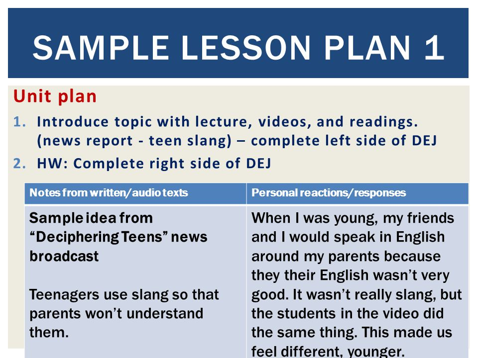 Unit plan 1.Introduce topic with lecture, videos, and readings.