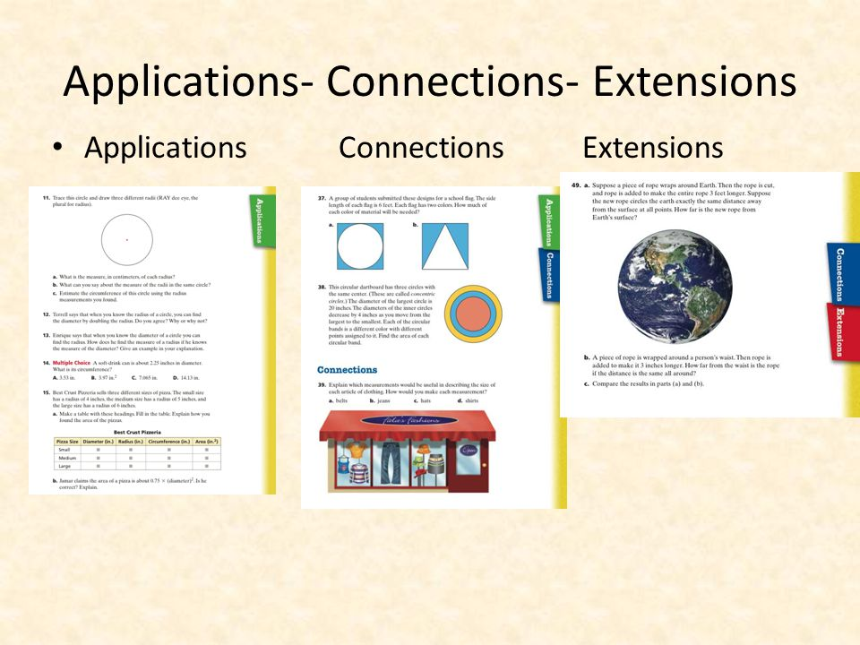 Applications- Connections- Extensions ApplicationsConnectionsExtensions