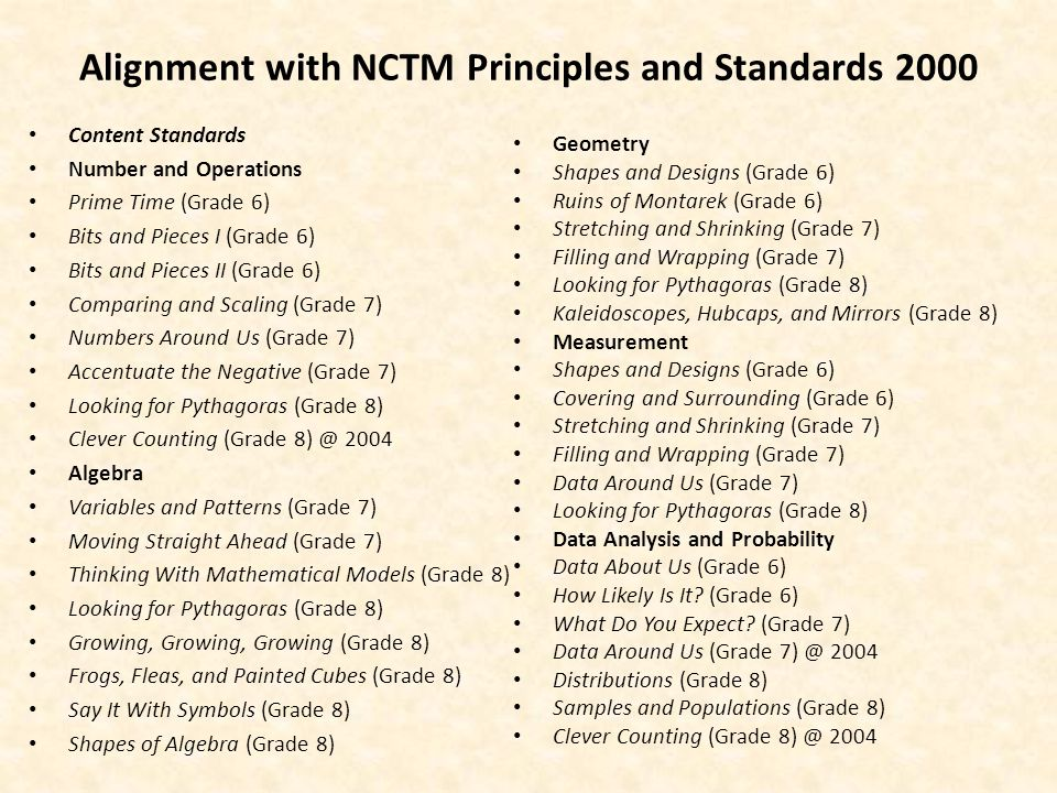 Alignment with NCTM Principles and Standards 2000 Content Standards Number and Operations Prime Time (Grade 6) Bits and Pieces I (Grade 6) Bits and Pieces II (Grade 6) Comparing and Scaling (Grade 7) Numbers Around Us (Grade 7) Accentuate the Negative (Grade 7) Looking for Pythagoras (Grade 8) Clever Counting (Grade 8) @ 2004 Algebra Variables and Patterns (Grade 7) Moving Straight Ahead (Grade 7) Thinking With Mathematical Models (Grade 8) Looking for Pythagoras (Grade 8) Growing, Growing, Growing (Grade 8) Frogs, Fleas, and Painted Cubes (Grade 8) Say It With Symbols (Grade 8) Shapes of Algebra (Grade 8) Geometry Shapes and Designs (Grade 6) Ruins of Montarek (Grade 6) Stretching and Shrinking (Grade 7) Filling and Wrapping (Grade 7) Looking for Pythagoras (Grade 8) Kaleidoscopes, Hubcaps, and Mirrors (Grade 8) Measurement Shapes and Designs (Grade 6) Covering and Surrounding (Grade 6) Stretching and Shrinking (Grade 7) Filling and Wrapping (Grade 7) Data Around Us (Grade 7) Looking for Pythagoras (Grade 8) Data Analysis and Probability Data About Us (Grade 6) How Likely Is It.