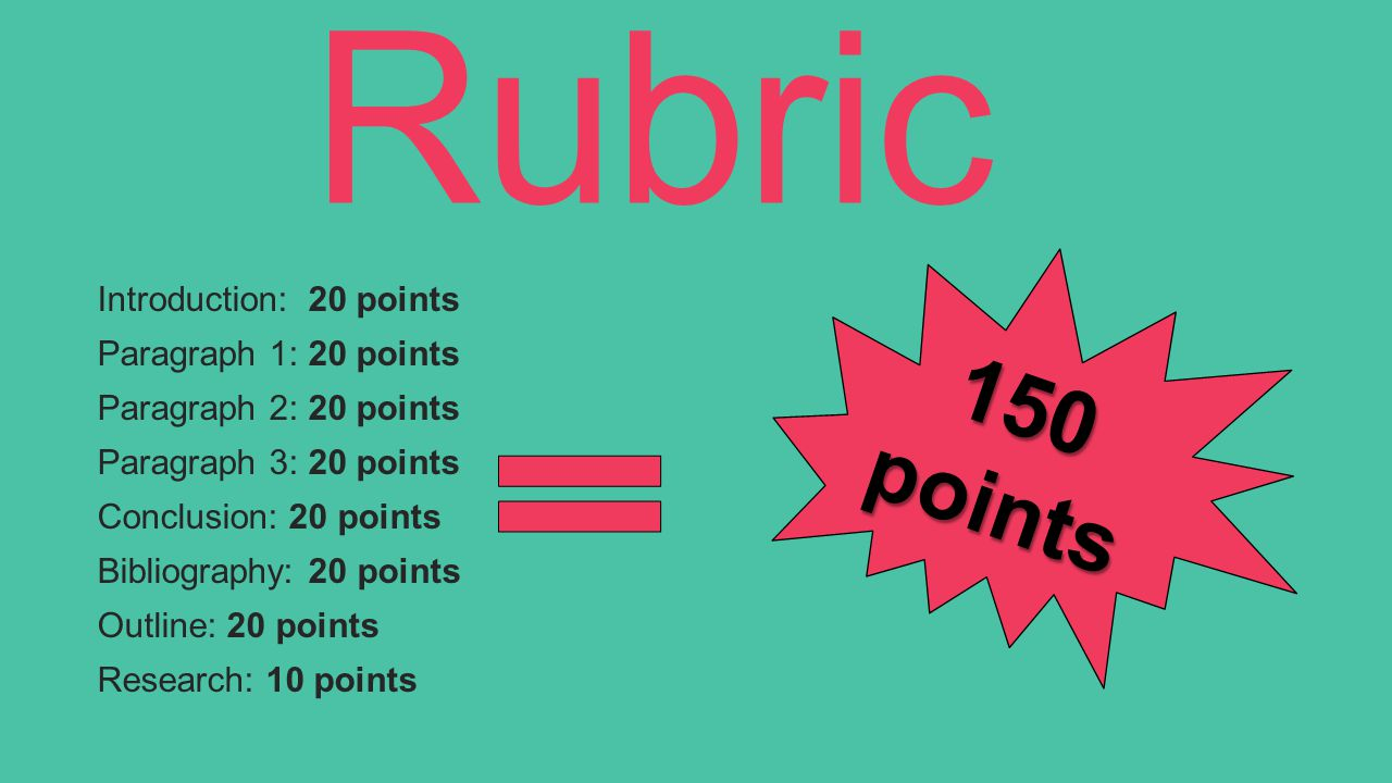 Rubric Introduction: 20 points Paragraph 1: 20 points Paragraph 2: 20 points Paragraph 3: 20 points Conclusion: 20 points Bibliography: 20 points Outl