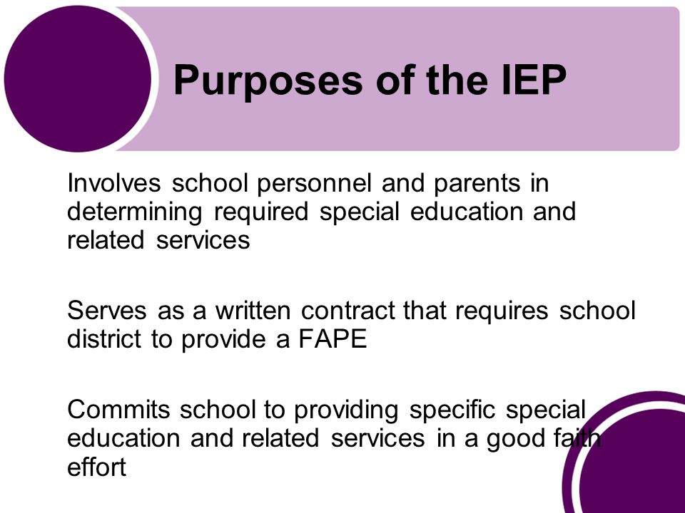 Purposes of the IEP Involves school personnel and parents in determining required special education and related services Serves as a written contract that requires school district to provide a FAPE Commits school to providing specific special education and related services in a good faith effort