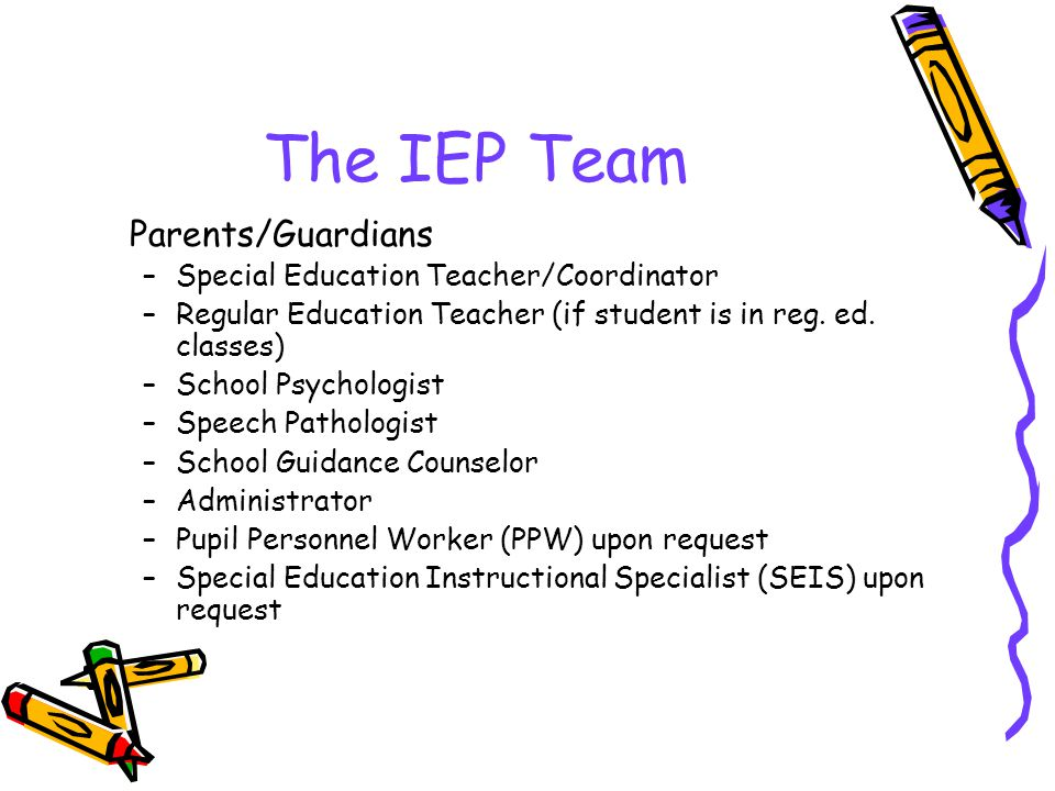 The IEP Team Parents/Guardians –Special Education Teacher/Coordinator –Regular Education Teacher (if student is in reg.