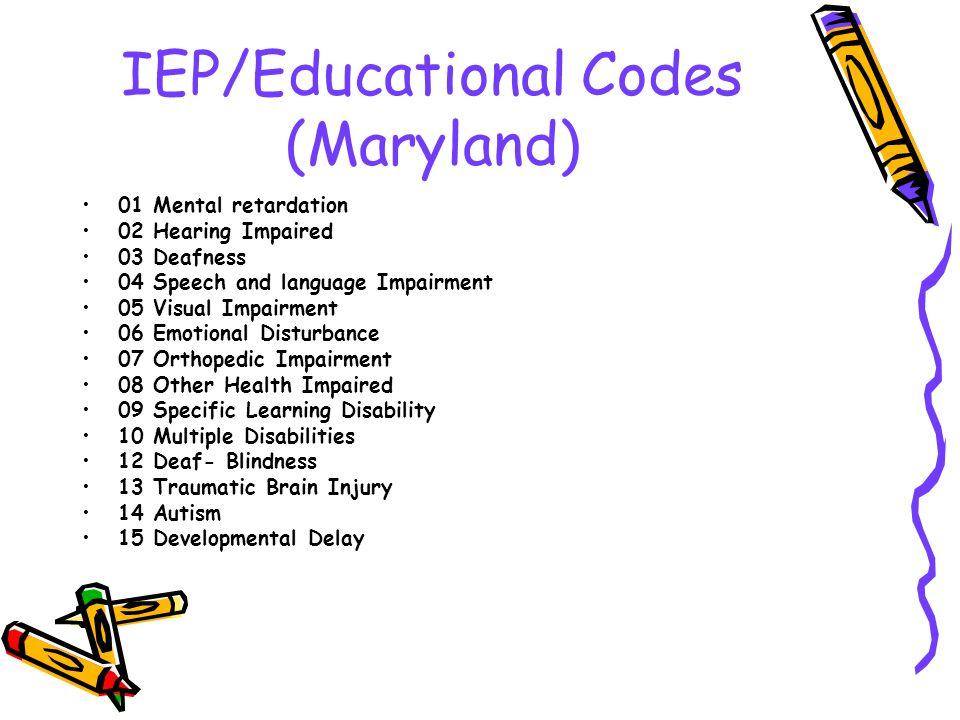 Resources to help your student www.nasponline.org www.schoolmentalhealth.org www.chadd.org www.ldonline.org www.autismweb.com www.eduplace.org www.wrightslaw.com