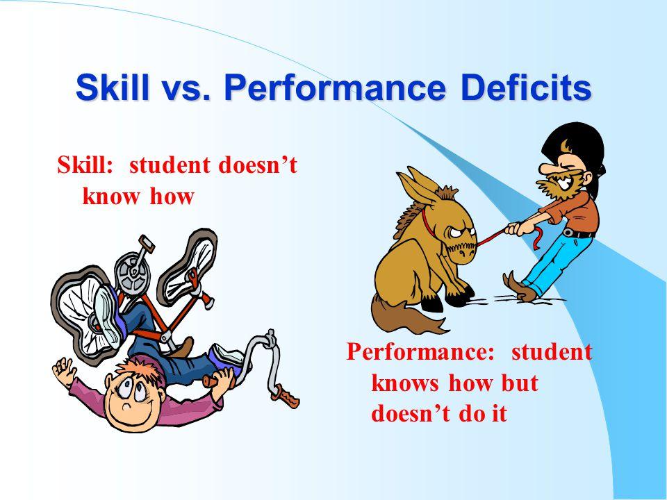 Skill vs.