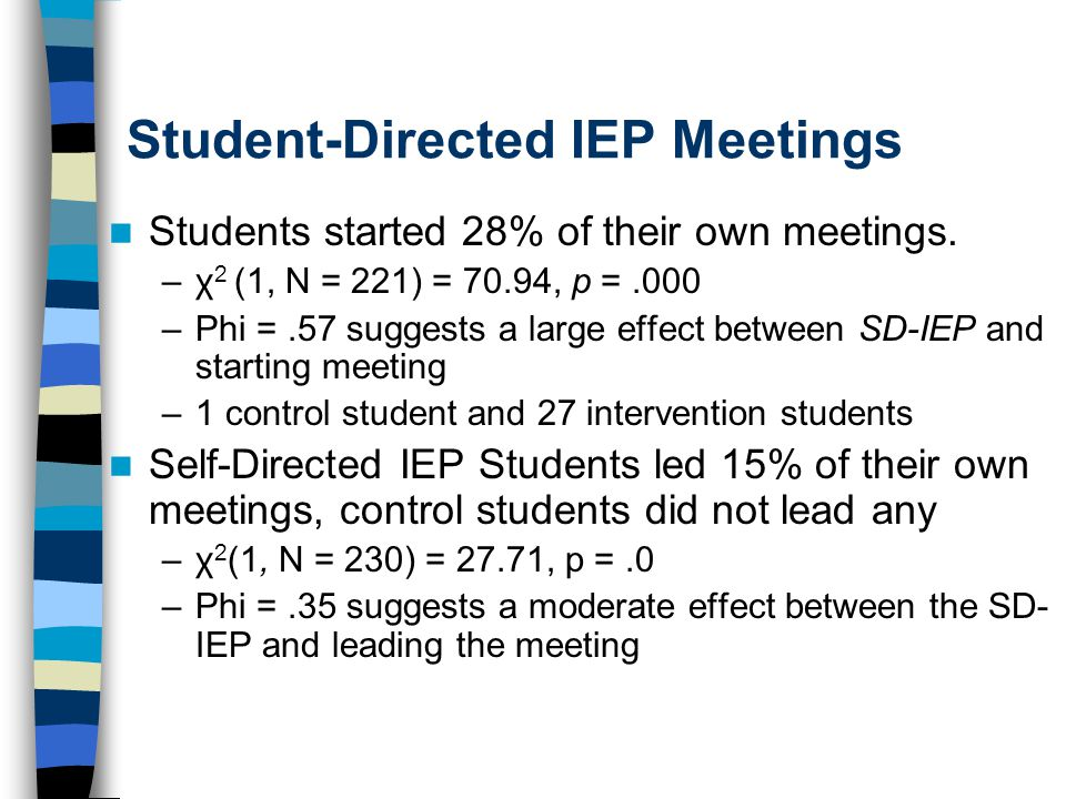 Student-Directed IEP Meetings Students started 28% of their own meetings.