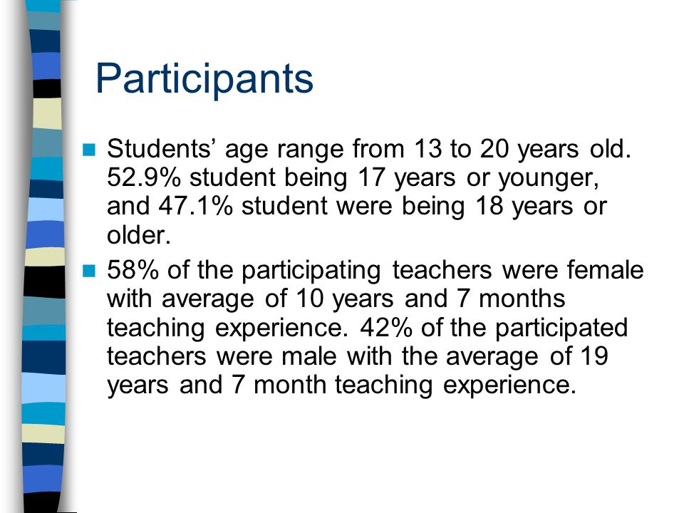 Participants Students' age range from 13 to 20 years old.