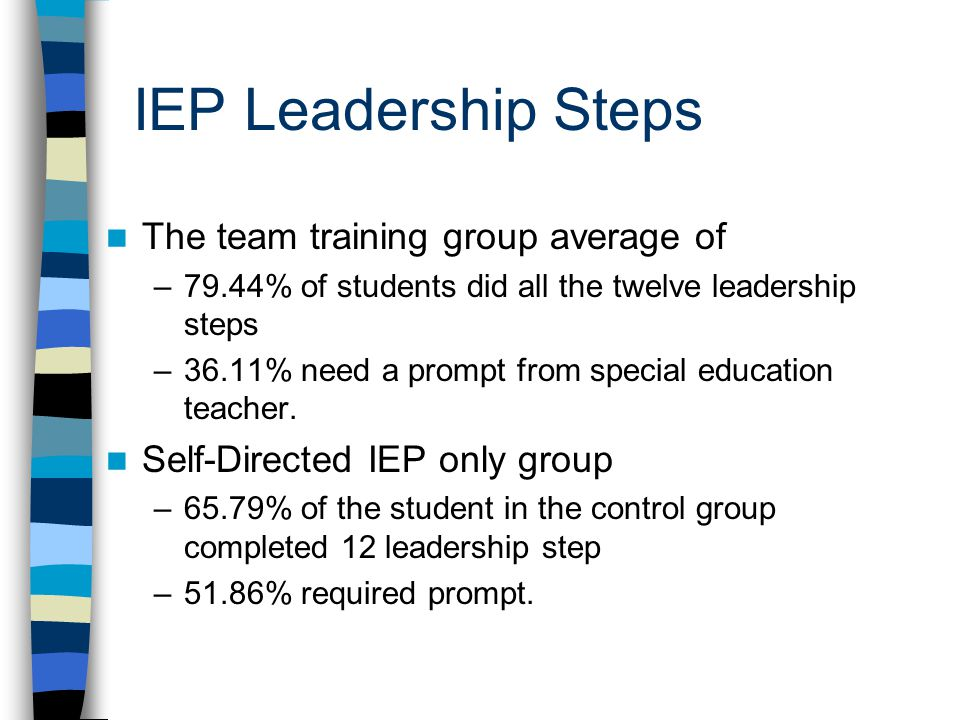 IEP Leadership Steps The team training group average of –79.44% of students did all the twelve leadership steps –36.11% need a prompt from special education teacher.
