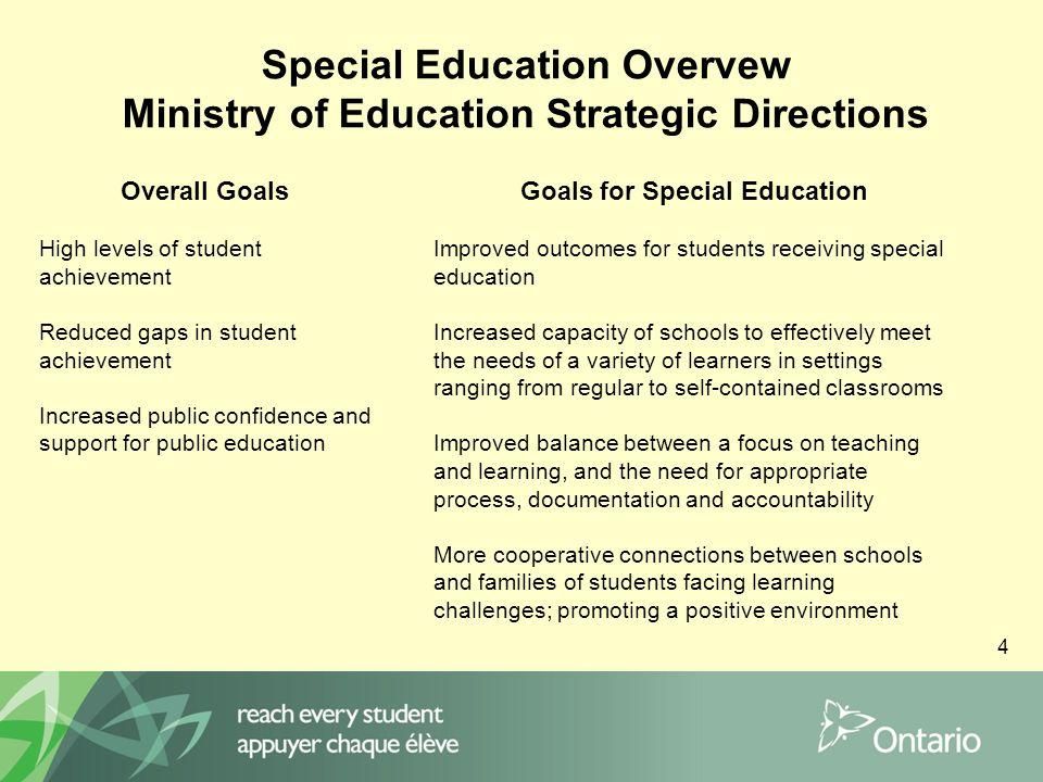 15 An Effective IEP Parent / Student Consultation IEP Report Card Curriculum