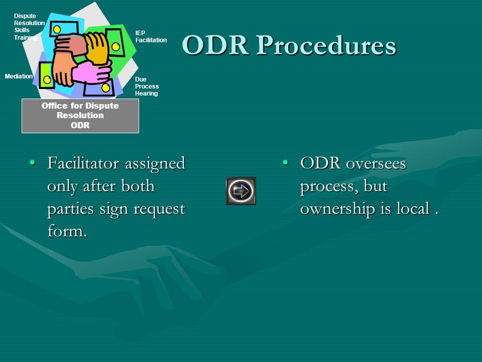 ODR Procedures ODR Procedures IEP team sets date for meeting, and provides invitation to participate to parents.IEP team sets date for meeting, and pr