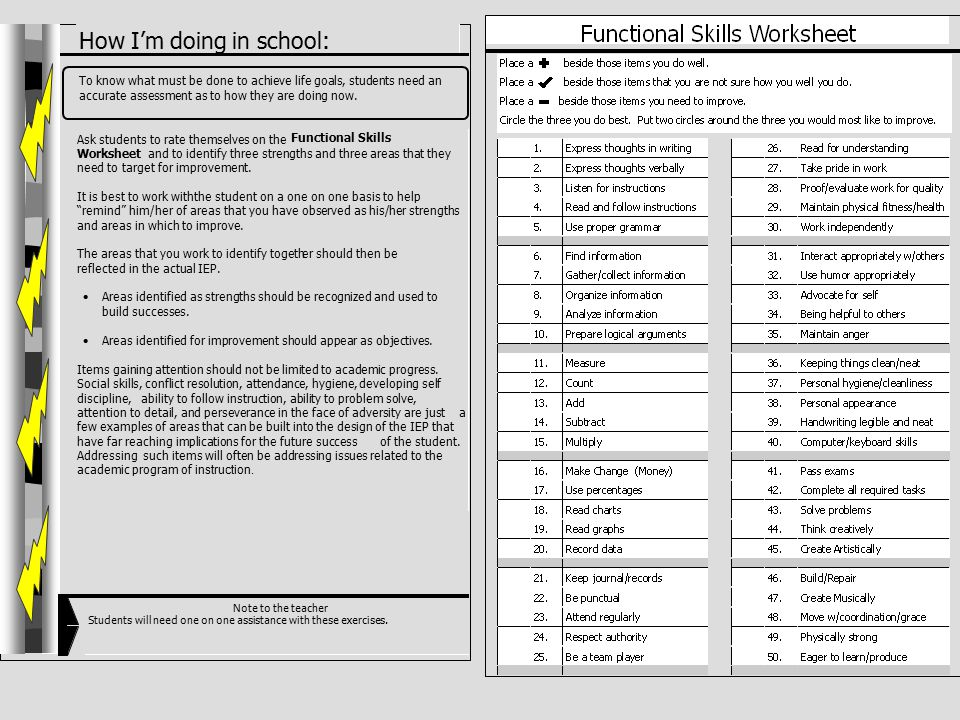 Ask students to rate themselves on the Functional Skills Worksheet and to identify three strengths and three areas that they need to target for improv
