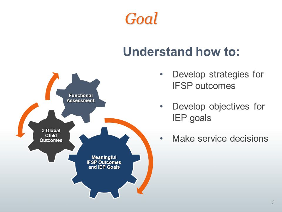3 Meaningful IFSP Outcomes and IEP Goals 3 Global Child Outcomes Functional Assessment Understand how to: Develop strategies for IFSP outcomes Develop objectives for IEP goals Make service decisions Goal
