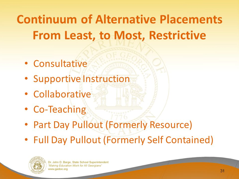 Continuum of Alternative Placements From Least, to Most, Restrictive Consultative Supportive Instruction Collaborative Co-Teaching Part Day Pullout (F