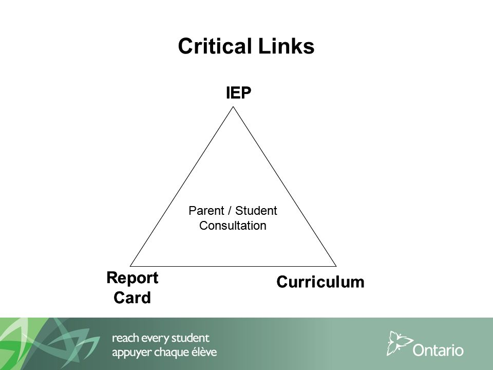 Critical Links Parent / Student Consultation IEP Report Card Curriculum
