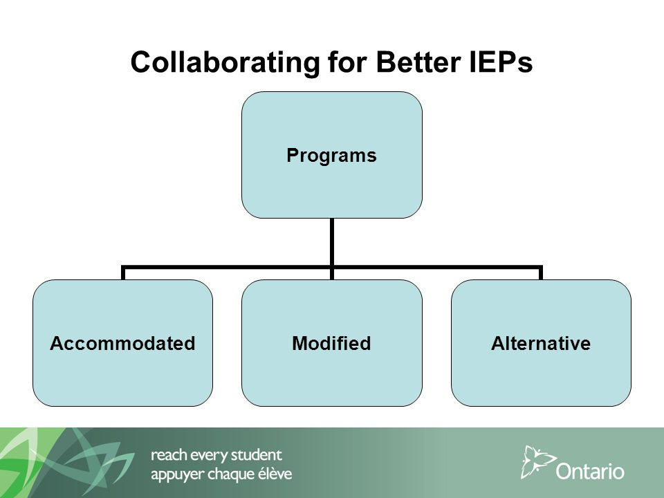 Collaborating for Better IEPs Programs AccommodatedModifiedAlternative