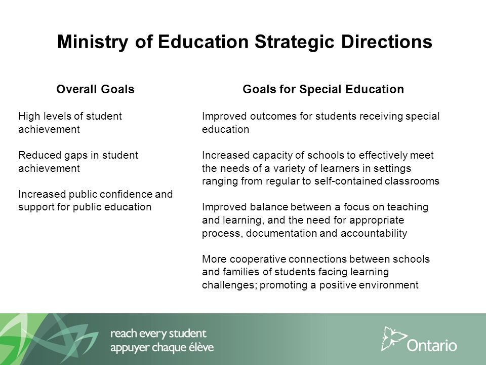 Ministry of Education Strategic Directions Overall Goals High levels of student achievement Reduced gaps in student achievement Increased public confidence and support for public education Goals for Special Education Improved outcomes for students receiving special education Increased capacity of schools to effectively meet the needs of a variety of learners in settings ranging from regular to self-contained classrooms Improved balance between a focus on teaching and learning, and the need for appropriate process, documentation and accountability More cooperative connections between schools and families of students facing learning challenges; promoting a positive environment