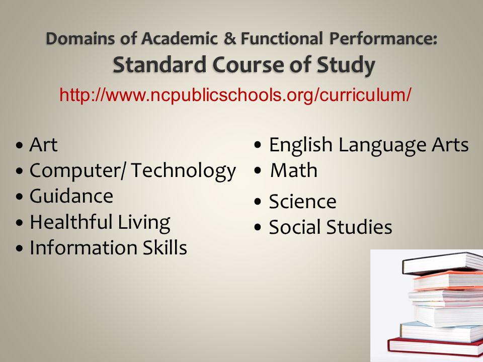 Art Computer/ Technology Guidance Healthful Living Information Skills 22 English Language Arts Math Science Social Studies http://www.ncpublicschools.