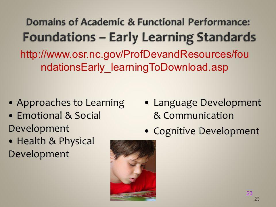 Approaches to Learning Emotional & Social Development Health & Physical Development 23 Language Development & Communication Cognitive Development http