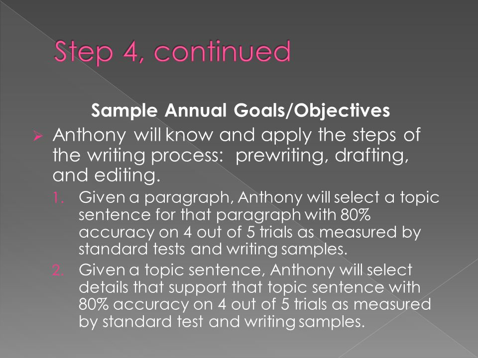 Sample Annual Goals/Objectives  Anthony will know and apply the steps of the writing process: prewriting, drafting, and editing. 1. Given a paragraph