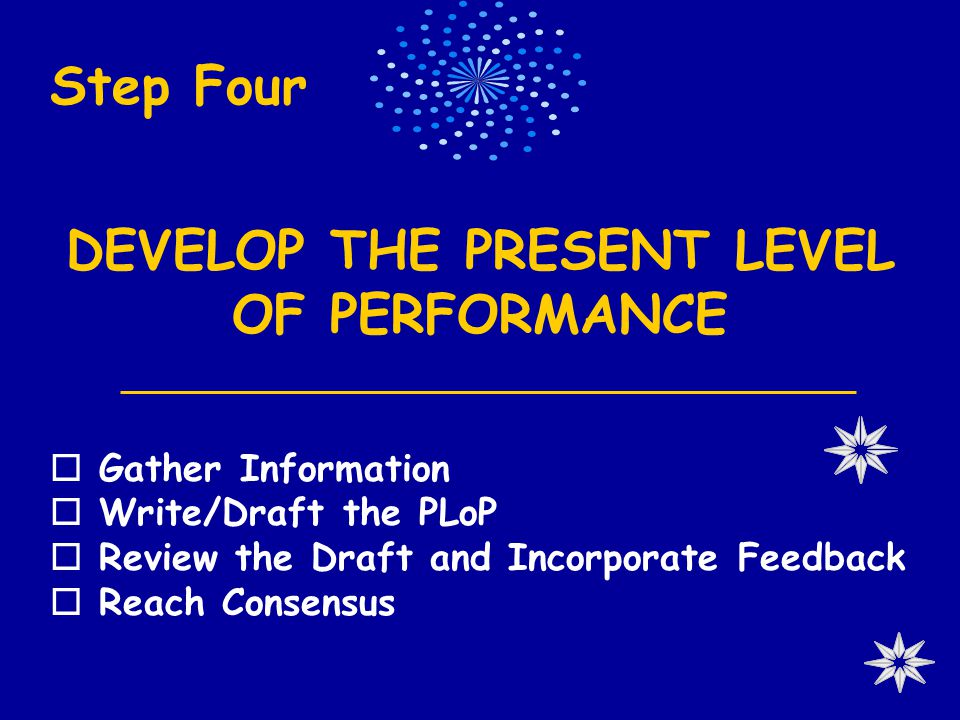 DEVELOP THE PRESENT LEVEL OF PERFORMANCE Step Four  Gather Information  Write/Draft the PLoP  Review the Draft and Incorporate Feedback  Reach Consensus