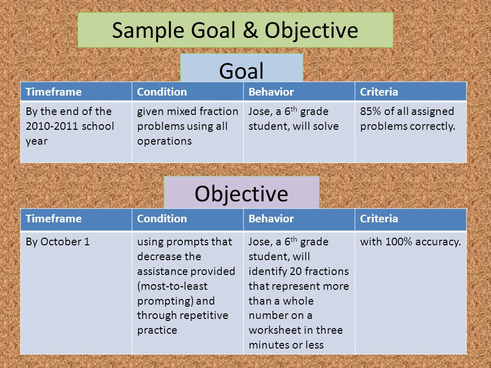 Goal TimeframeConditionBehaviorCriteria By the end of the 2010-2011 school year given mixed fraction problems using all operations Jose, a 6 th grade