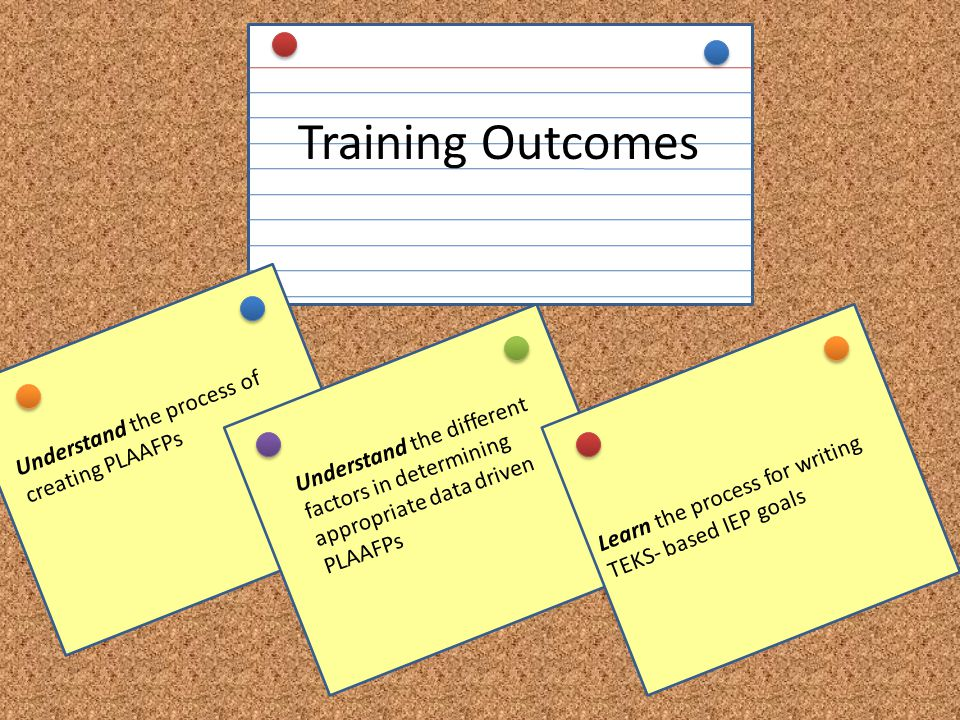 Training Outcomes Understand the process of creating PLAAFPs Understand the different factors in determining appropriate data driven PLAAFPs Learn the