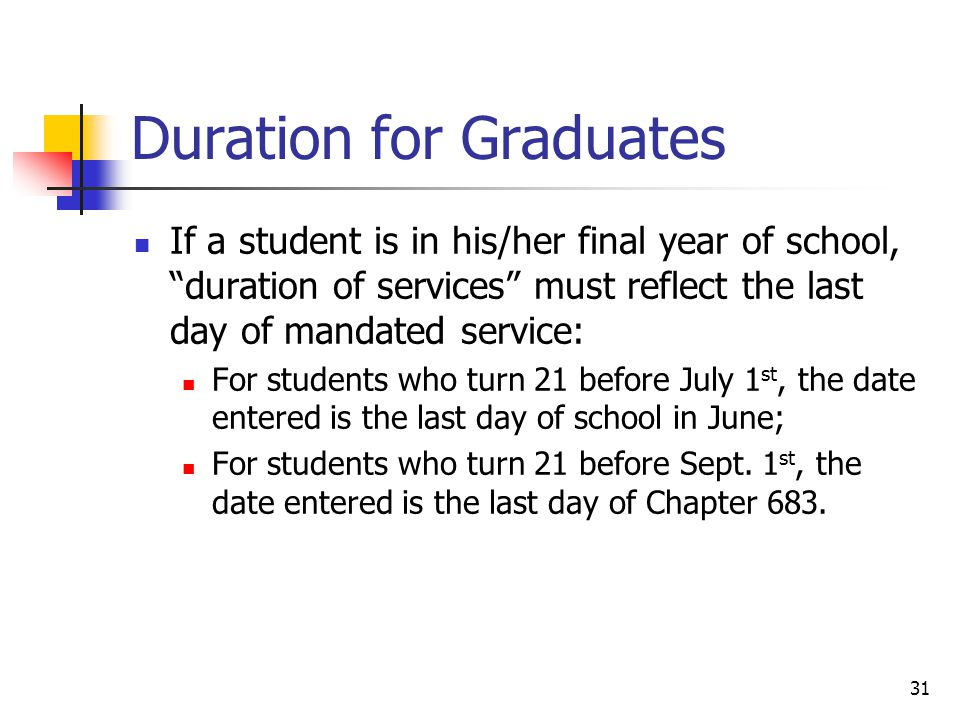 31 Duration for Graduates If a student is in his/her final year of school, duration of services must reflect the last day of mandated service: For students who turn 21 before July 1 st, the date entered is the last day of school in June; For students who turn 21 before Sept.