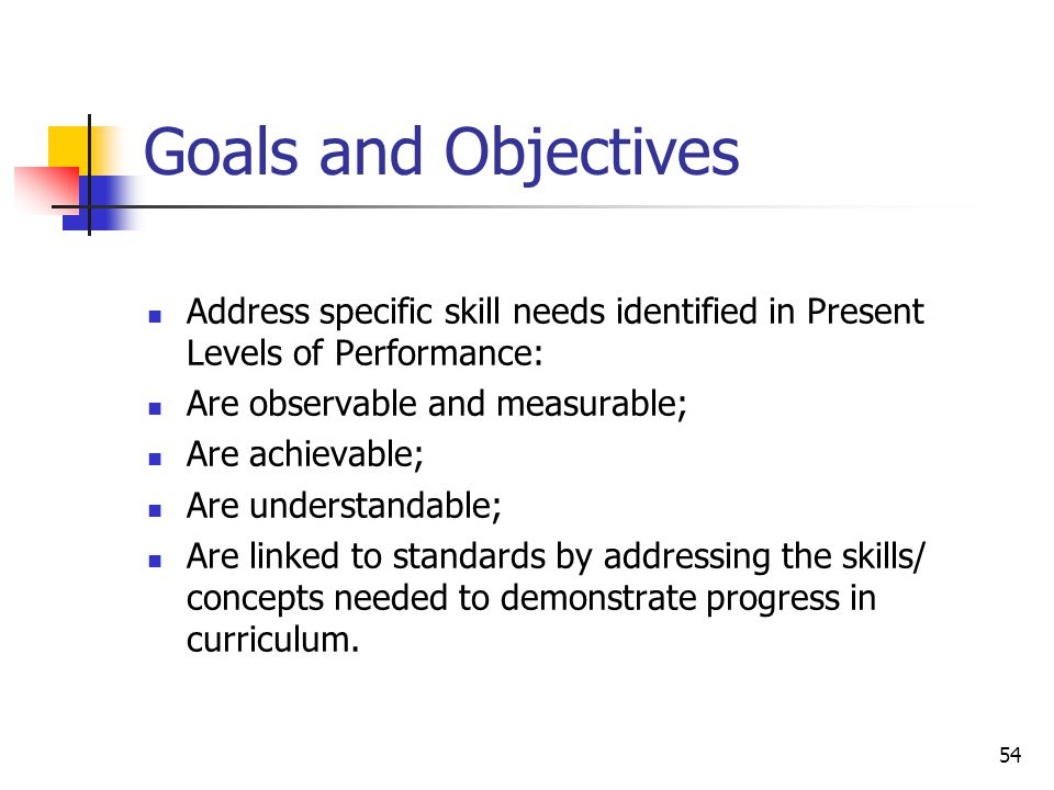 54 Goals and Objectives Address specific skill needs identified in Present Levels of Performance: Are observable and measurable; Are achievable; Are understandable; Are linked to standards by addressing the skills/ concepts needed to demonstrate progress in curriculum.