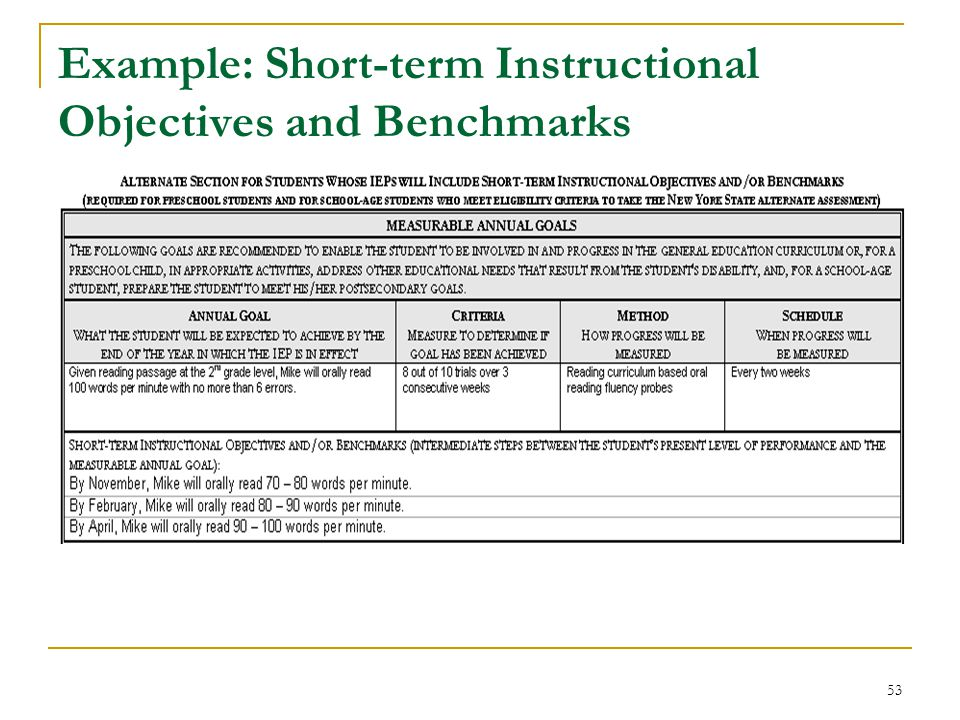 Example: Short-term Instructional Objectives and Benchmarks 53