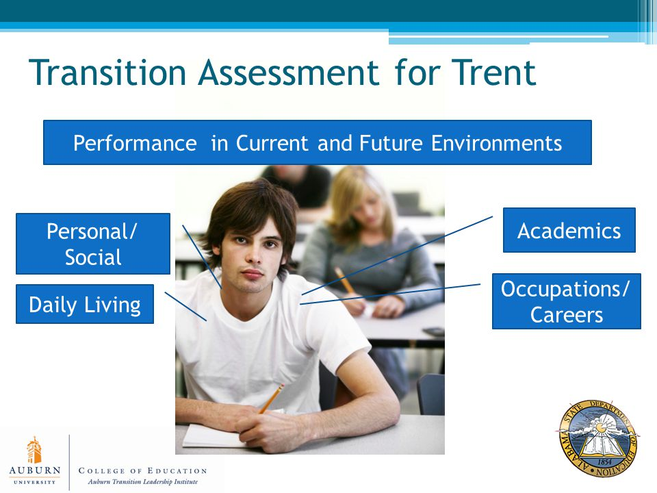 Transition Assessment for Trent Academics Occupations/ Careers Personal/ Social Daily Living Performance in Current and Future Environments