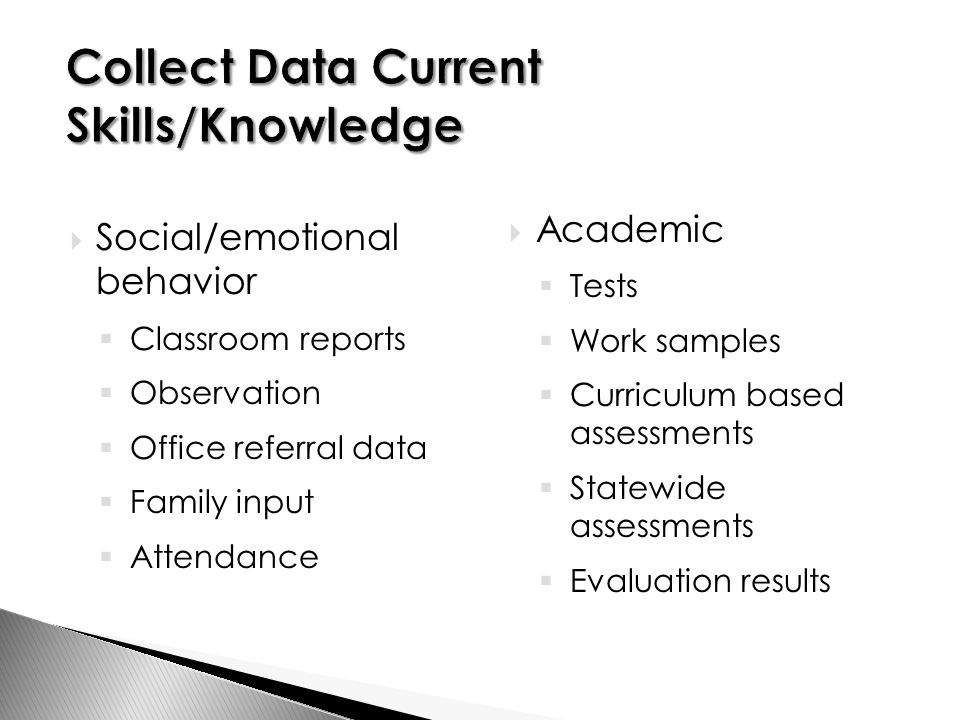  Academic  Tests  Work samples  Curriculum based assessments  Statewide assessments  Evaluation results  Social/emotional behavior  Classroom reports  Observation  Office referral data  Family input  Attendance