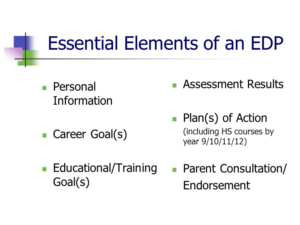 Essential Elements of an EDP Personal Information Career Goal(s) Educational/Training Goal(s) Assessment Results Plan(s) of Action (including HS courses by year 9/10/11/12) Parent Consultation/ Endorsement