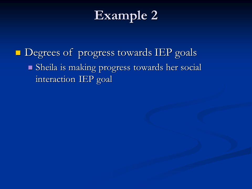 Example 2 Degrees of progress towards IEP goals Degrees of progress towards IEP goals Sheila is making progress towards her social interaction IEP goal Sheila is making progress towards her social interaction IEP goal