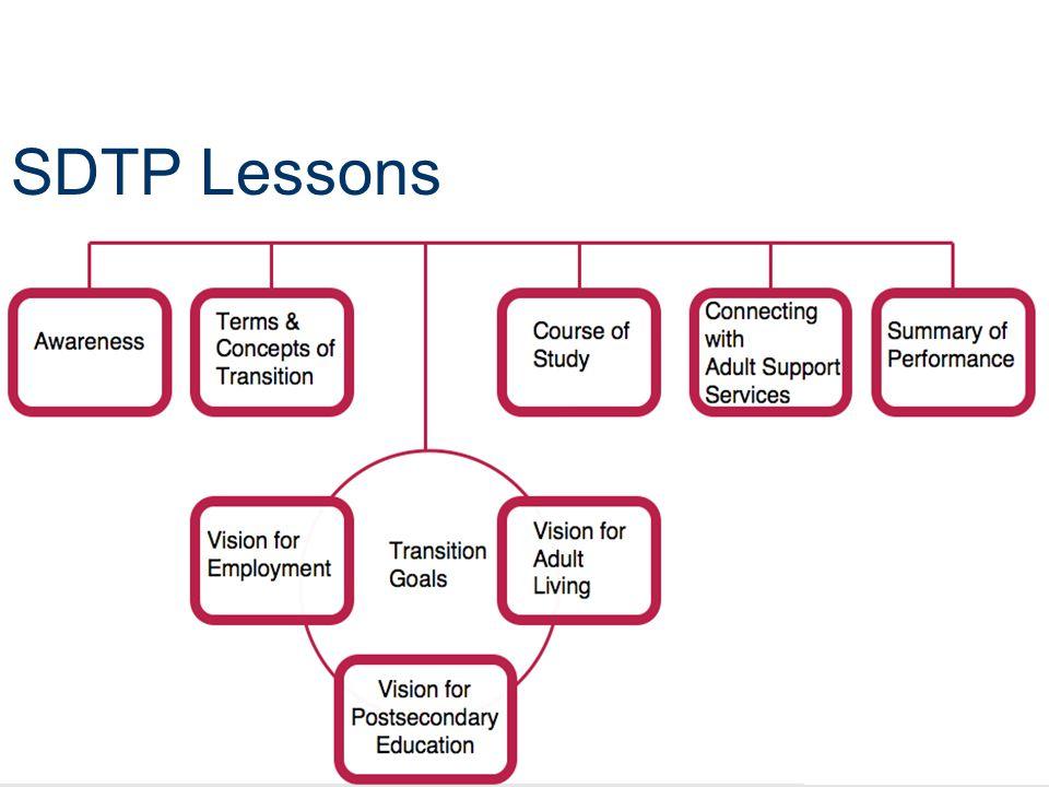 SDTP Lessons