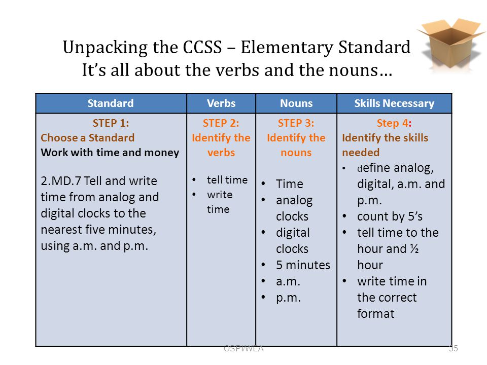 Unpacking the CCSS – Elementary Standard It's all about the verbs and the nouns… StandardVerbsNounsSkills Necessary STEP 1: Choose a Standard Work with time and money 2.MD.7 Tell and write time from analog and digital clocks to the nearest five minutes, using a.m.